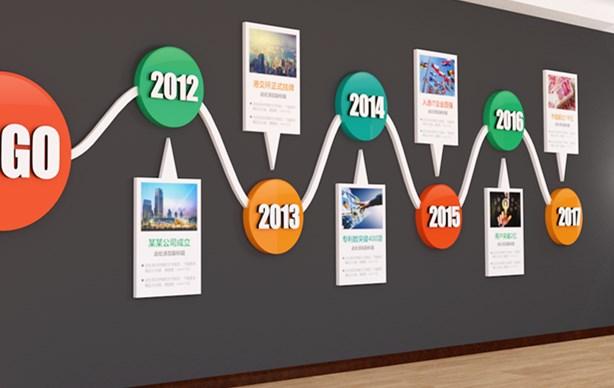 企业文化墙设计_公司发展历程展示
